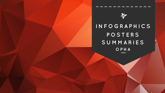 OPHA infographic posters summaries